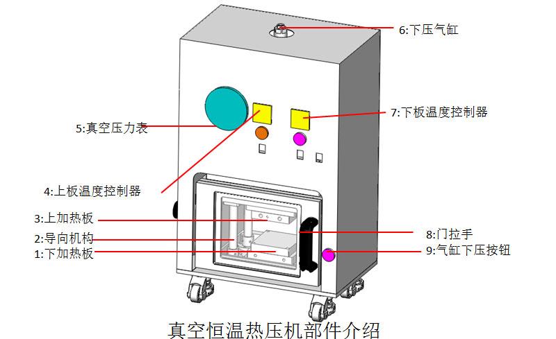 真空热压机结构图解