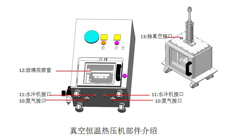 真空+氮气+水冷系统产品结构图解